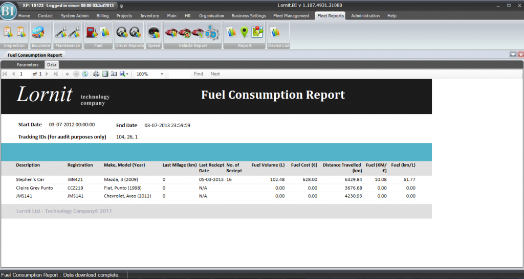 Vehicle Tracking: Fuel Consumption Report