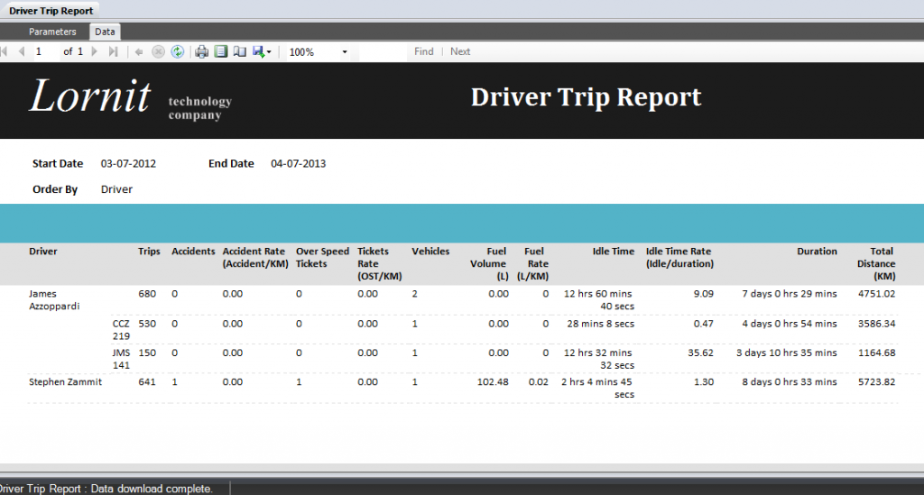 Vehicle Tracking: Driver Trips Report
