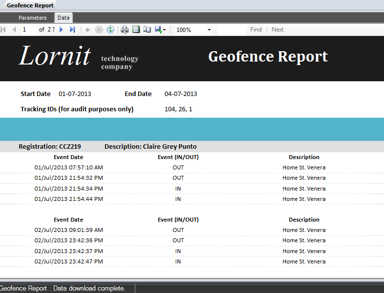Lornit.Tracking: Geofence Report