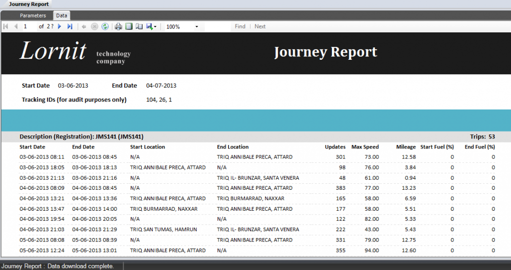 Lornit.Tracking: Journey Report