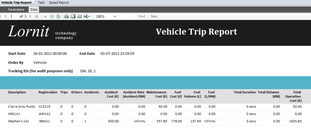 Lornit.Tracking: Vehicle Trip Report